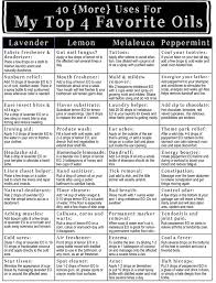 Printable Essential Oil Use Chart Here Are The 4 Essential Oils I Recommend To Everyone And