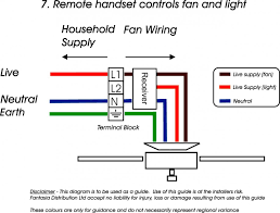 7 wire fan wiring diagram wiring diagrams best best of 3 speed fan switch 4 wires diagram wire wiring ceiling 7 wire round wiring diagram 7 wire fan wiring diagram