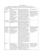 Character Chart Final Docx Characterization Chart As You