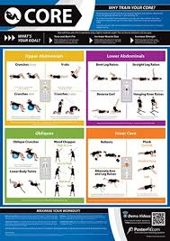 Core Exercises Chart Core Exercise Poster