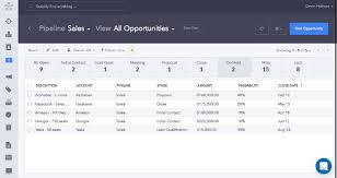 Manage Sales Pipeline Sales Pipeline Management How To Fill Organize And