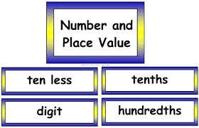 vocab cards with pictures new national curriculum number and place value vocabulary cards