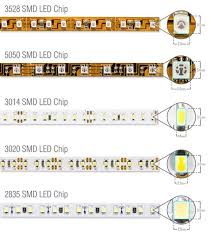 do it yourself led lighting. top 4 considerations before buying flexible led strip lights flexfire leds inc do it yourself led lighting