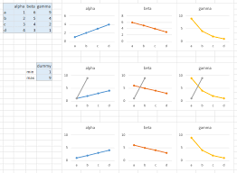 Getting The Maximum Of An Excel Charts Y Axis When There