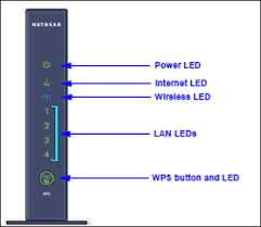 netgear n300 wireless router overview comcast business front panel