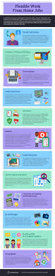 Work From Home Jobs Infographic Template