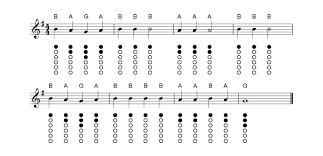 Mary Had A Little Lamb Flute Finger Chart Recorder Notes Mary Had A Little Lamb Mary Had A Little