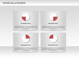 Harvey Balls Chart Template Harvey Balls Diagram Presentation Template For Google