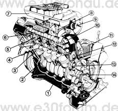 e30 bmw buying guide translated from german rts your total bmw the m40 engine is the smallest in the e30 family it was produced from 9 87 318i or 9 88 316i was used until the end of production 1994 touring