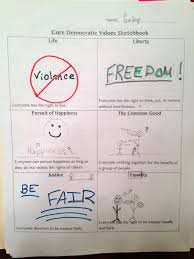 Core Democratic Values Worksheets Worksheets for all | Download ...