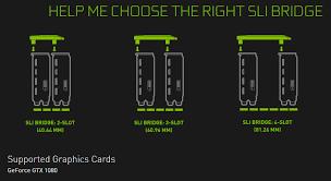 Update Nvidia Pascal High Bandwidth Sli Bridge Pictured