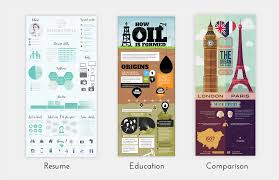 How To Make An Infographic In Word What Is An Infographic And How Is It Different From Data