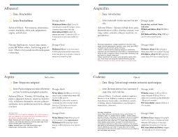 classification of drugs pdf