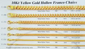 Gold Chain Width Size Chart 10k Gold Franco Chain 1mm 7mm