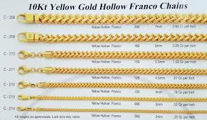 10k Gold Franco Chain 1mm 7mm