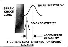 lt 1 ignition system understanding, modifying gm high tech Lt1 Optispark Wiring Diagram lt 1 ignition system understanding, modifying gm high tech performance Lt1 Wiring Harness Diagram