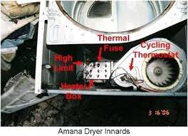 amana electric dryer wiring diagram best wiring diagram for dryer amana electric dryer wiring diagram 1 answer wiring a switch to a plug amana electric dryer wiring diagram