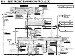 similiar wiring for a 91 mustang keywords mustang wiring diagram ford mustang radio wiring diagram 1989 mustang