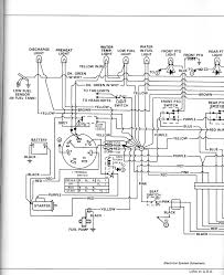 Electrical wiring john deere tractor wiring diagram electrical
