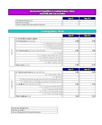 Trial Balance Worksheet Excel Template Free Adjusted Sheet