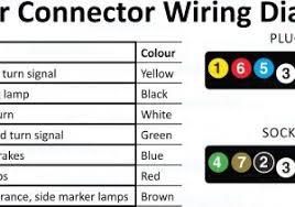 5 pin trailer wiring diagram 5 pin flat trailer plug wiring diagram Flat 4 Wire Trailer Plug Wiring Diagram 5 pin trailer wiring diagram trailer wiring diagram narva weick in 5 pin webtor