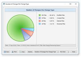 Diskpulse Disk Change Monitor Using Diskpulse Pie Charts