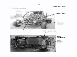 kinroad buggy wiring diagram kinroad automotive wiring diagrams buggy wiring diagram kinroad%20250gk%20buggy%20 %20owners%20%26%20parts