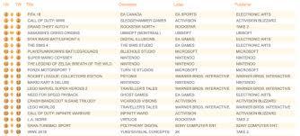 Forza Motorsport 7 Leads Racing Genre In This Weeks Uk