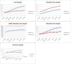 how do you create a graph in excel how to make line graphs in excel smartsheet