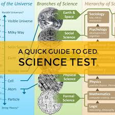 Ged Science Practice Test 2019 Ged Practice Questions