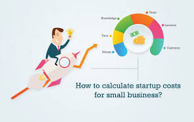 startup costs small business startup cost estimation how much does it cost initially