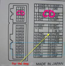caravan radio wiring diagram wiring diagrams best 03 caravan 3 3l radio wiring harness adapter archive dodgetalk g6 wiring diagram caravan radio wiring diagram