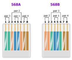 cat5e wiring diagram 568b the wiring diagram cat 5 wiring diagram 568b nodasystech wiring diagram