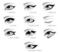 fashioninfographics a visual glossary to cat eye makeup types
