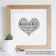 25th anniversary gift ideas for friends new luxury modern wedding lovely 50th wedding anniversary gifts for