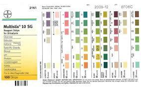 Multistix 10 Sg Results Chart Multistix 10sg