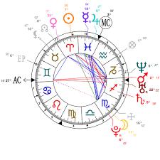 Lady Gaga Birth Chart Astrotheme Free Chart Www Prosvsgijoes Org