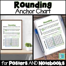 Rounding Anchor Chart 4th Grade Rounding Anchor Chart Worksheets Teaching Resources Tpt