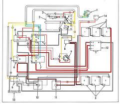 cushman golf cart wiring diagram wiring diagram for you • cushman golf cart batteries golf cart golf cart customs rh bernasjogja co 1970 cushman golf cart wiring diagram cart wiring golf cushman diagramgasplaner