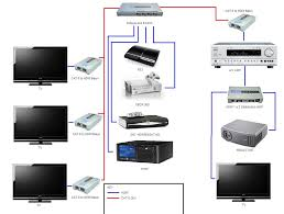 house network wiring diagram house wiring diagrams online wiring diagrams of a home network the wiring diagram