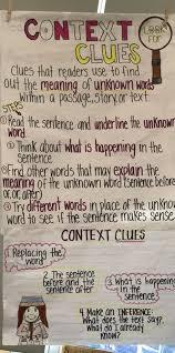 Context Clues Anchor Chart Context Clues Anchor Chart 3rd Grade Context Clues 4th