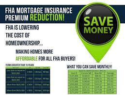 Bay Area Fha Mortgage Loan Rules Jason Wheeler 925 285 2172
