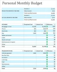sample personal budget excel personal budget template sample budget excel sample of excel