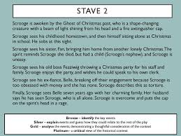 Start studying christmas carol quotes stave 4. A Christmas Carol Bronze Identify The Key Events Silver Explain Events And Guess How They Could Relate To The Rest Of The Play Gold Analyse The Ppt Download