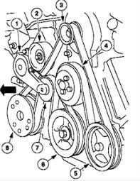 lincoln town car engine diagram solved trying to replace belt need diagram for 1999 fixya netvan 131 png