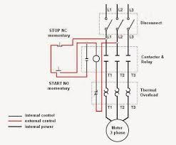 17 best images about electrice cable grass cutter motor control center wiring diagram