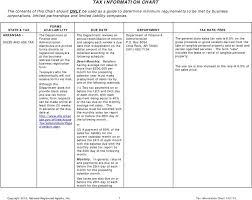 Tax Information Chart Pdf