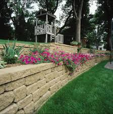 Small Picture Block Retaining Wall Design Manual Home Design Ideas