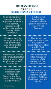 difference between r ticism and dark r ticism