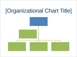 Blank Organizational Chart Template Organizational Chart Template Job Sample Customer Service